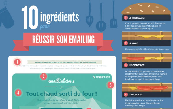 Comment réussir campagne Emailing