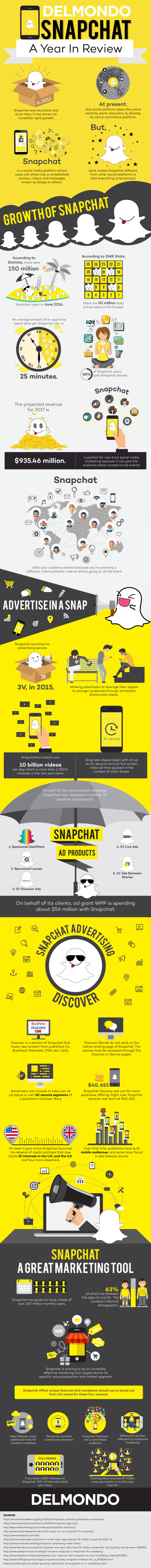 chiffres snapchat infographie