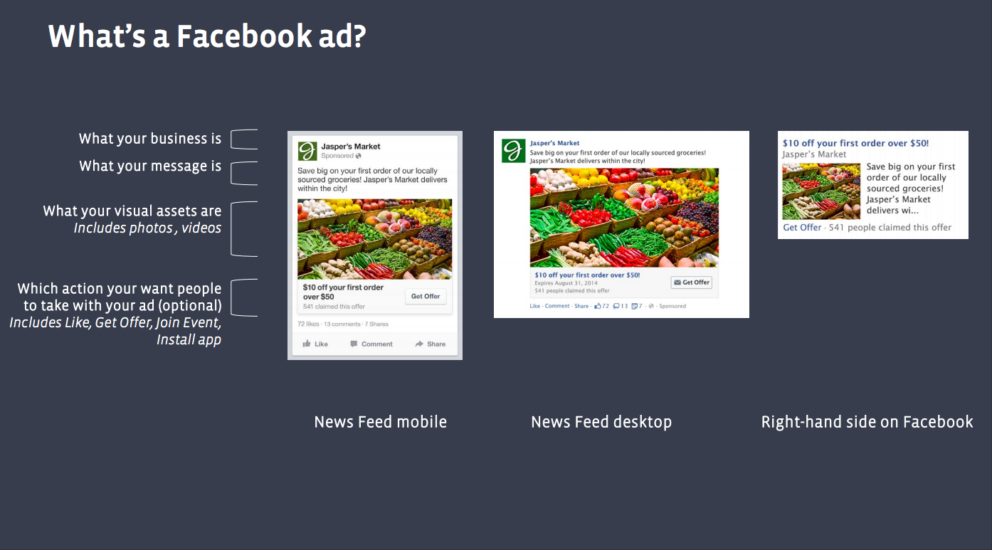 What's A Facebook Ads