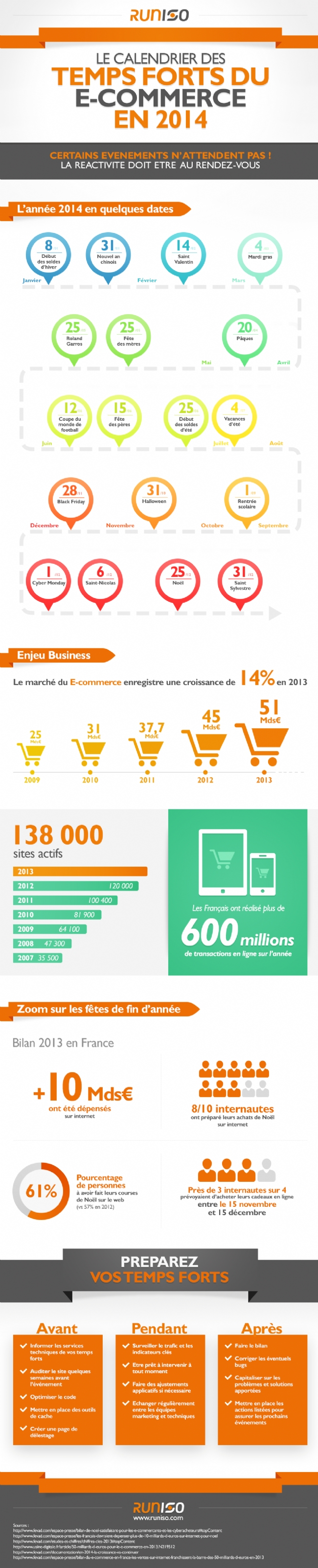 Calendrier-temps-forts-ecommerce-France