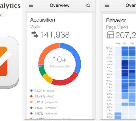 L'application Google Analytics officielle disponible sur iPhone !