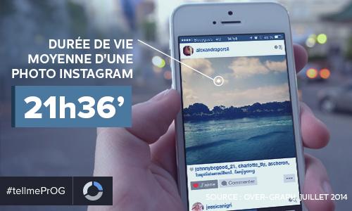 Durée de vie moyenne Photo Instagram