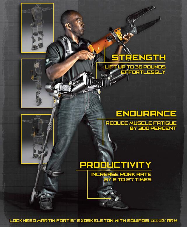 Fortis Exosquelette Lockheed Martin