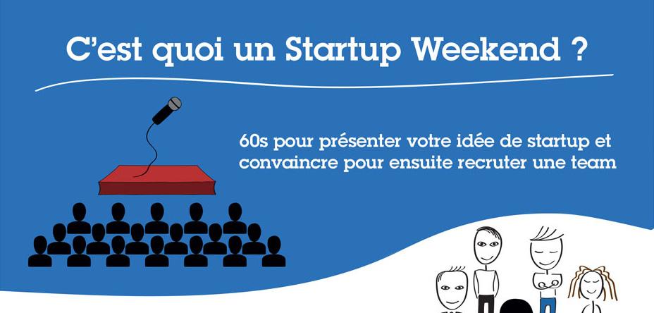 Startup Weekend Compiegne