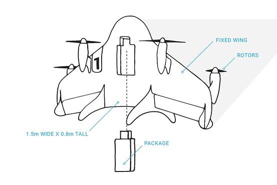 Schéma Projet Wing Google