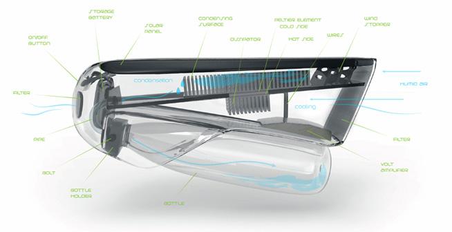 fontus collecter de l 39 eau potable en v lo gr ce l 39 humidit de l 39 air. Black Bedroom Furniture Sets. Home Design Ideas