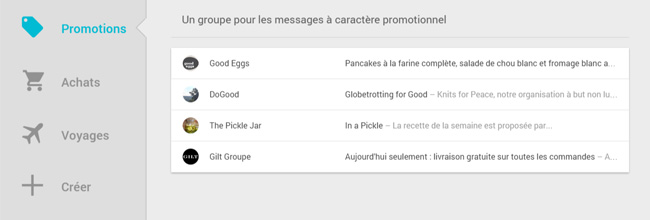 Groupes Gmail inbox