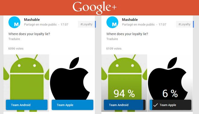 Sondage Google Plus