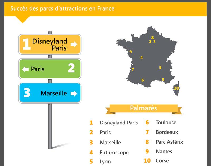 Destinations Françaises les plus recherchés en France sur Bing