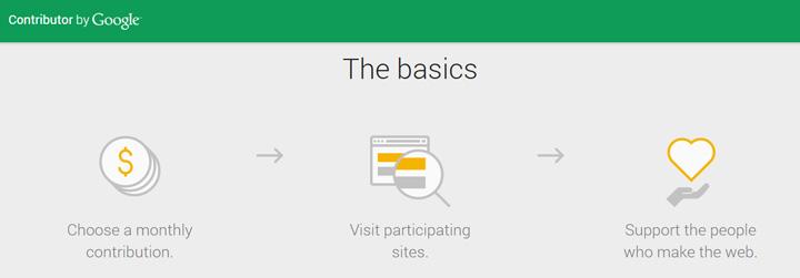 Fonctionnement Google Contributor