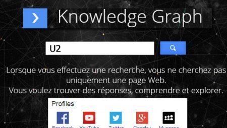 Knowledge Graph : les réseaux sociaux autres que Google Plus désormais ajoutés !