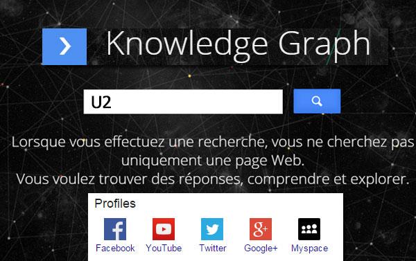 Reseaux sociaux Knowledge Graph