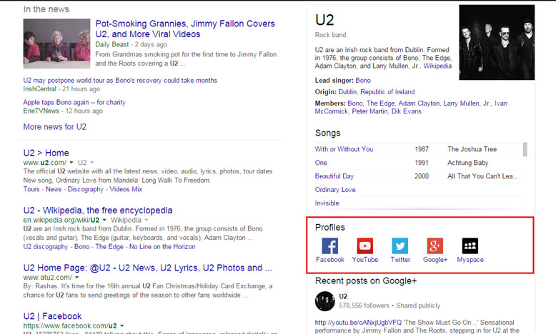 U2 Knowledge Graph Google