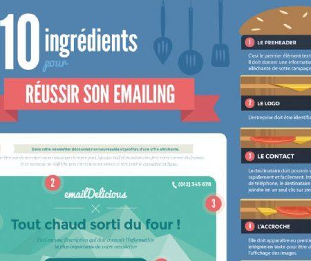 Infographie : comment réussir sa campagne Emailing en 10 étapes ?