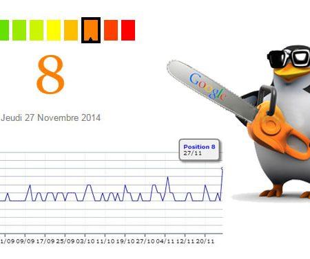 Google Penguin 3.0 : toujours en cours de déploiement !