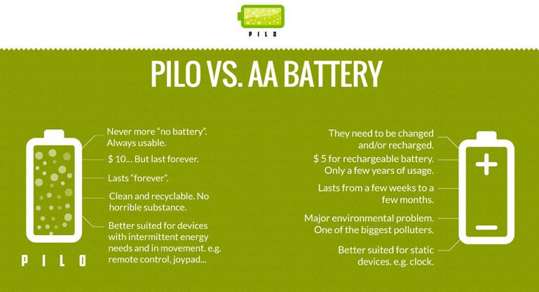 Pile Pilo VS Pile AA