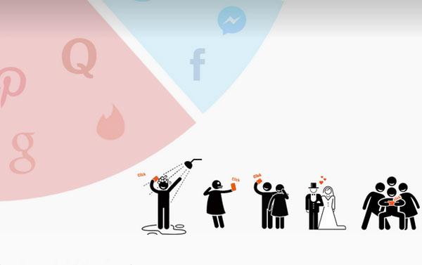 Réseaux sociaux applications déchiffrées