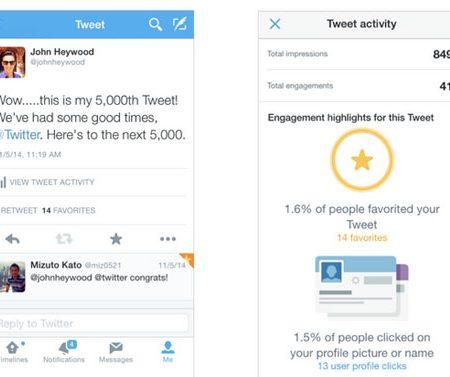 Twitter Analytics débarque sur l'application Twitter pour iPhone / iPad !