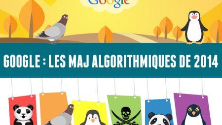 Récap : toutes les mises à jour algorithmiques de Google en 2014 !