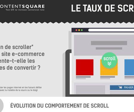 Infographie E-commerce : le taux de scroll améliorerait les conversions !
