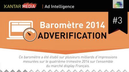 Infographie E-Publicité : 57% des impressions payées ne seraient jamais vues !