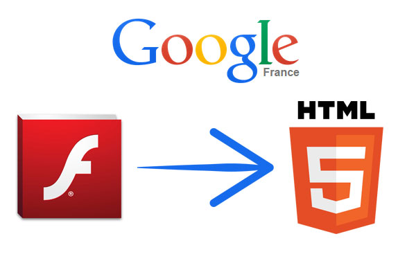 Google Ads Flash Html5