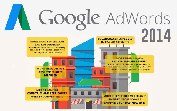 Google Adwords 2014
