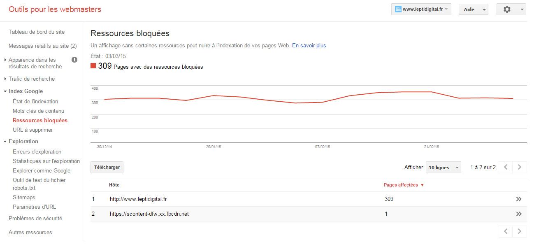 Hotes ressources bloquées Google