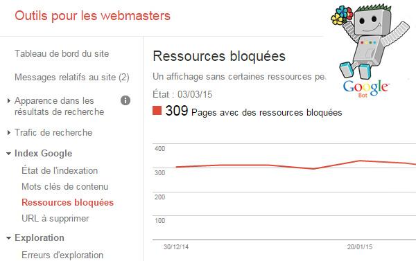 Ressources bloquées Webmaster Tools