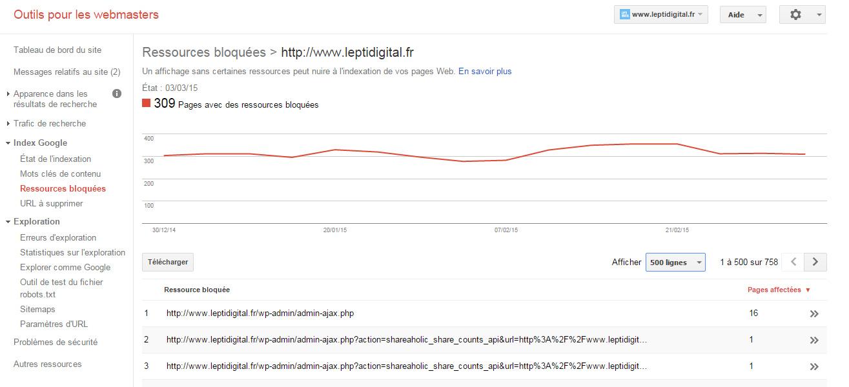 Ressources problèmes Google
