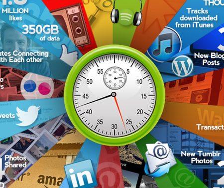 Infographie : que se passe-t-il en 1 minute sur internet ?