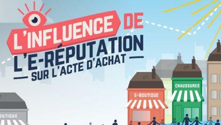 Infographie : l'influence de l'E-réputation sur l'acte d'achat !