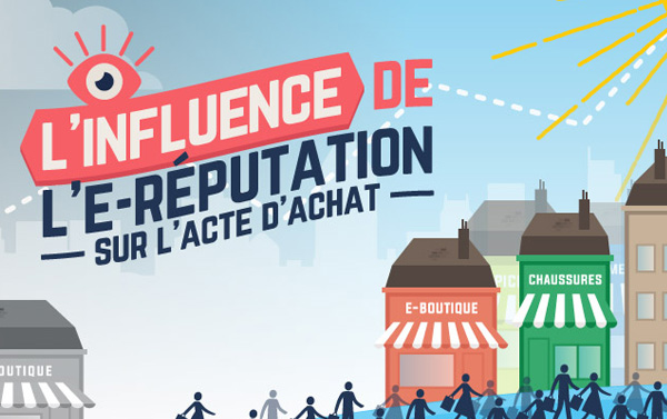 Influence E-reputation achat