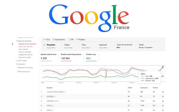 Analyse recherche webmaster tools