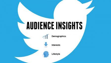 Twitter lance Audience Insights, un nouveau rapport pour mieux connaître son audience !