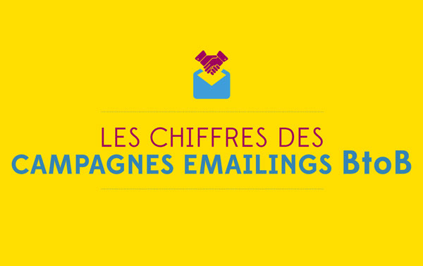 Chiffres clés Emailing B2B