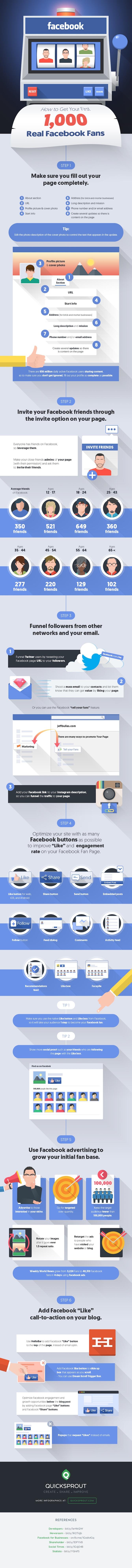 Comment obtenir 1000 fans Facebook