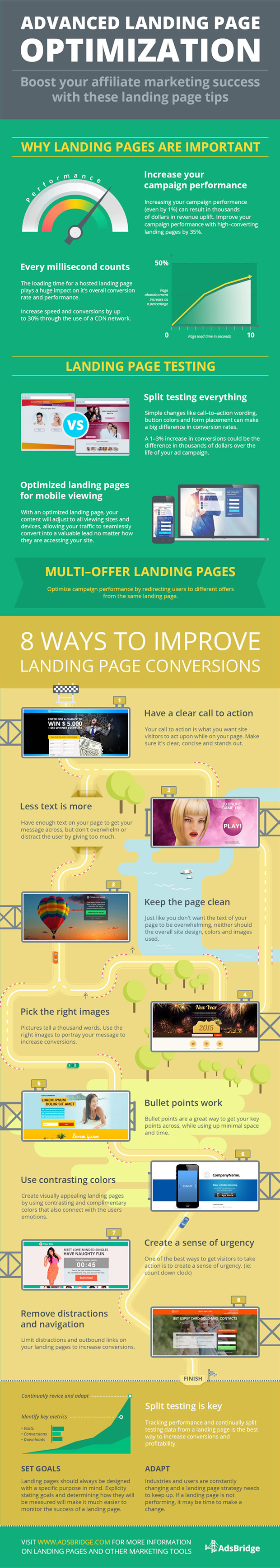 Infographie optimisation landing page