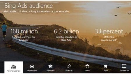 Bing Ads : les chiffres clés de 2015 !