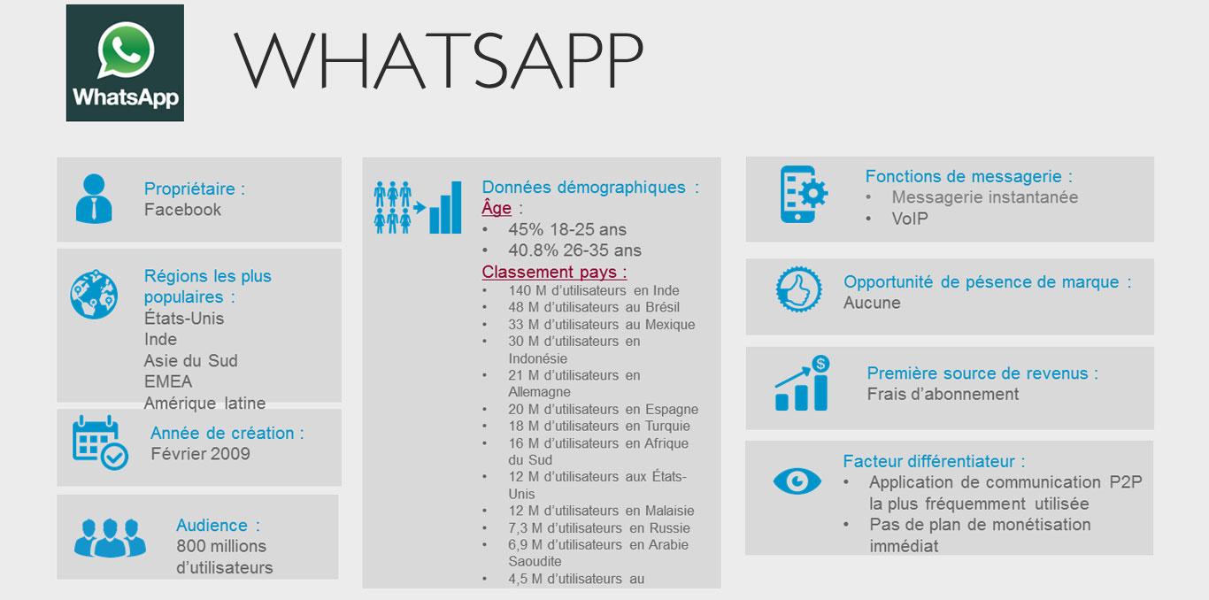 plus populaire application de rencontres en Inde happn rencontres Windows App