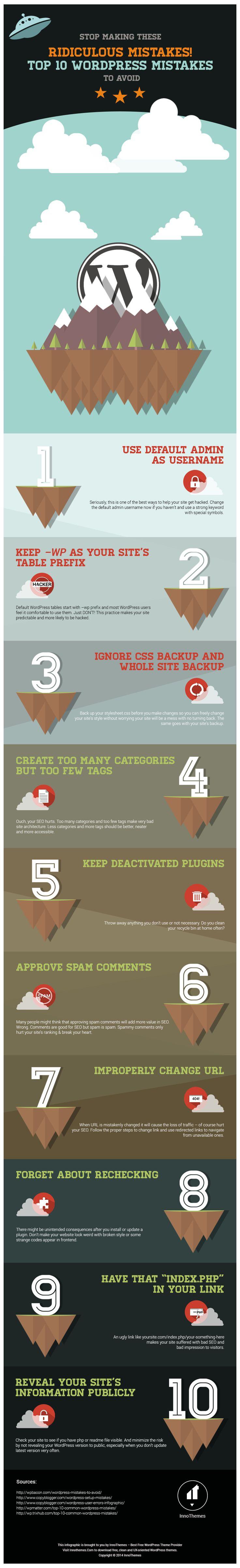 10 erreurs fréquentes WordPress
