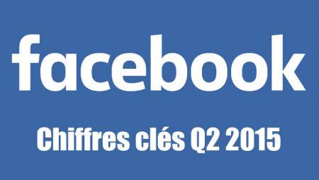 Les chiffres clés de Facebook en Q2 2015 !