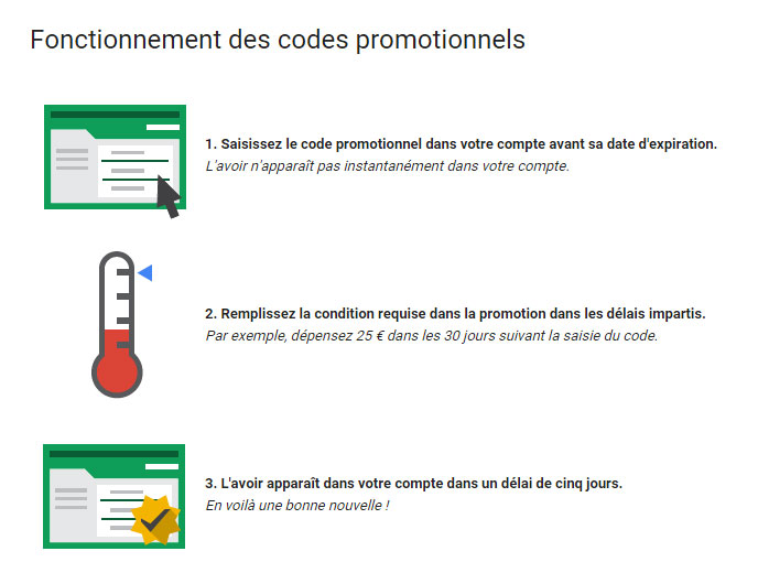 Fonctionnement coupon Adwords 2015