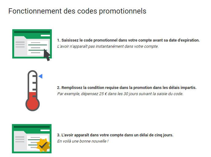 Fonctionnement coupon Adwords 2015
