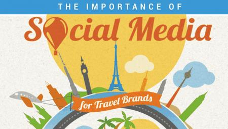 L'importance des réseaux sociaux pour l'industrie du tourisme ! (Infographie)