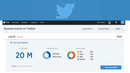 Twitter : le ciblage des publicités par événement désormais possible !