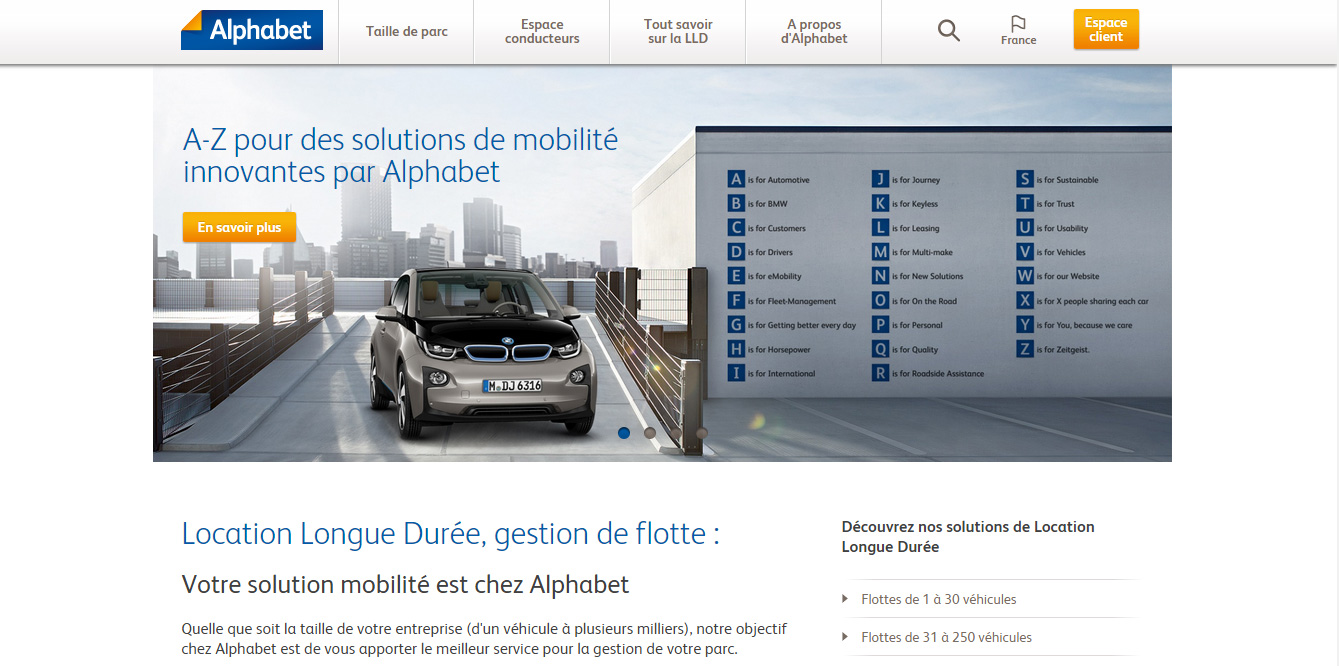 Alphabet BMW