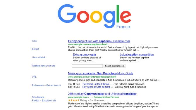 Google données structurées
