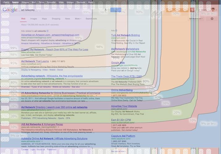 Google Page Layout