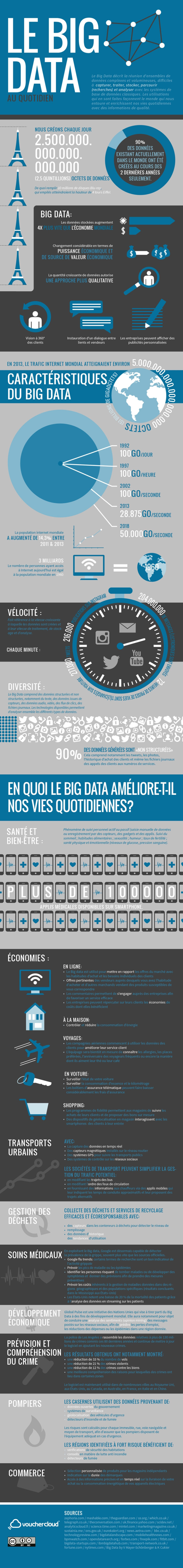 infographie big data